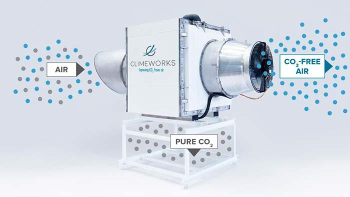 funcionamiento unidad planta purificadora CO2