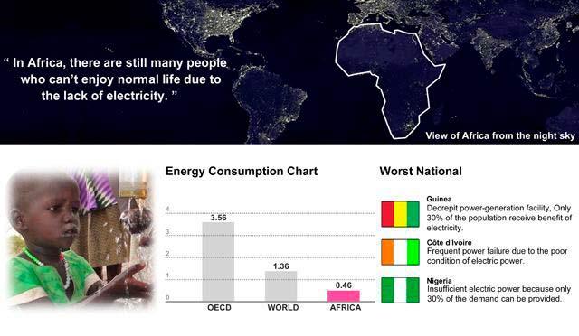 electricidad en zonas pobres