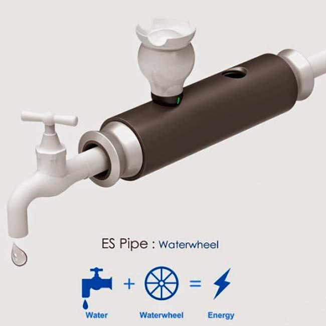 ES Pipe Waterwheel portada