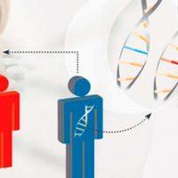 análisis del genoma Portada