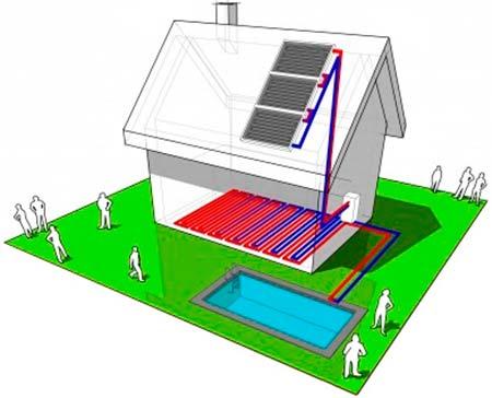 energia solar termica piscina y suelo radiante