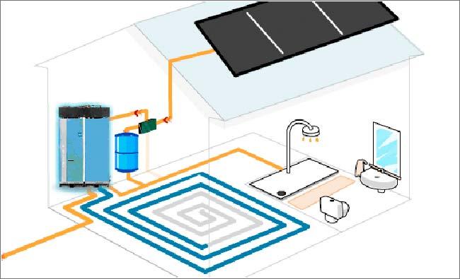 energia solar termica autoconsumo