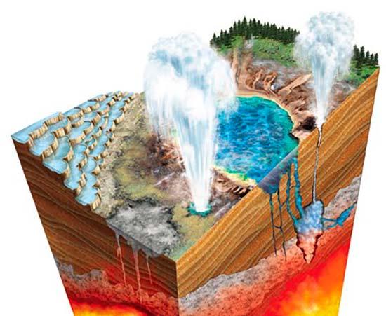 energia geotermica origen