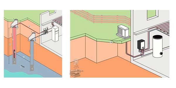 calefaccion geotermica ventajas y desventajas