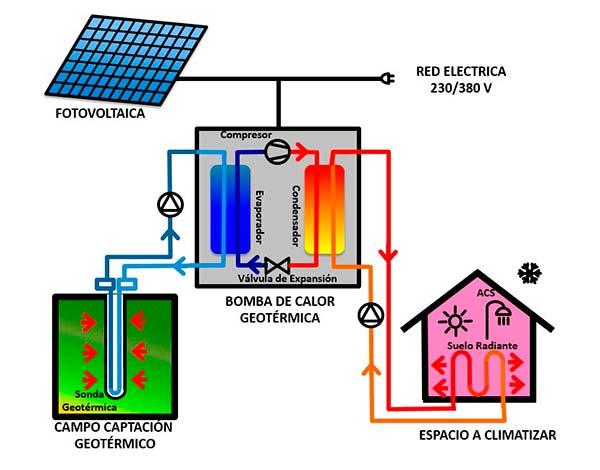 energia geotermica precio