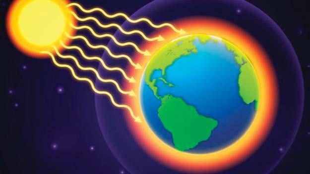 wwf cambio climatico