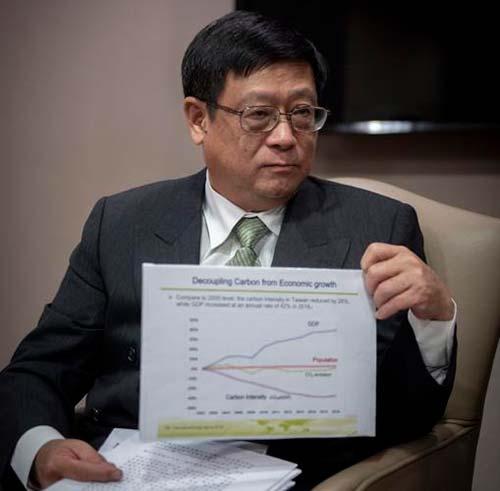 Chang Tzi-chin en Cumbre del Clima 2019