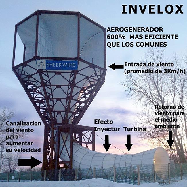 turbina eolica Invelox