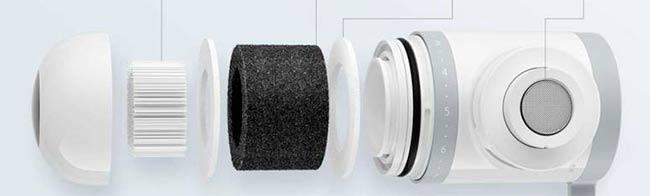 filtros Xiaomi Mijia Water Purifier