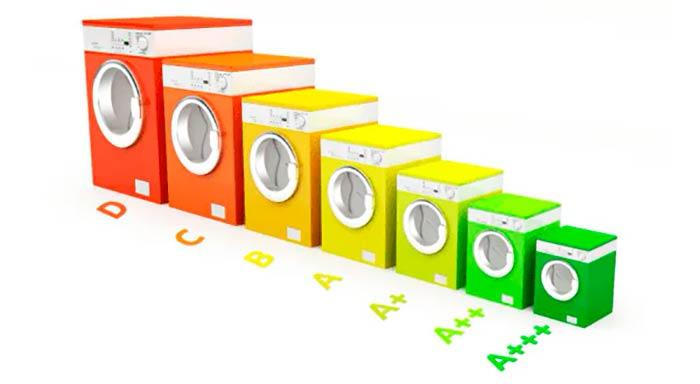 etiqueta energética electrodomesticos portada
