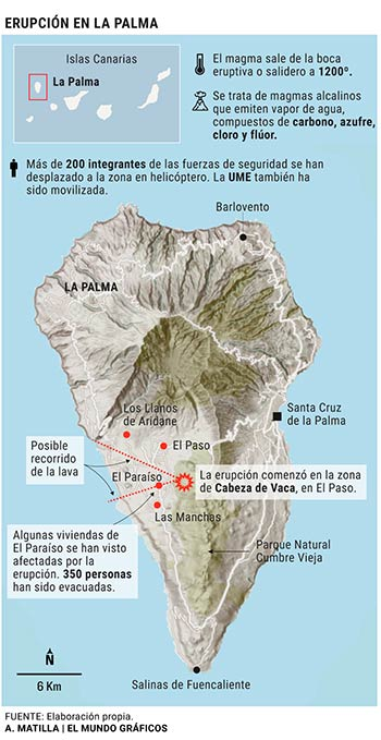volcan Cumbre Vieja La Palma